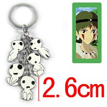 Princess Mononoke key chain